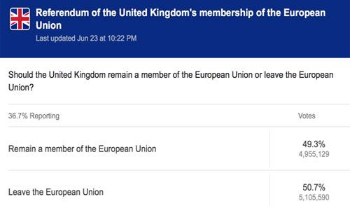 uk referendum results